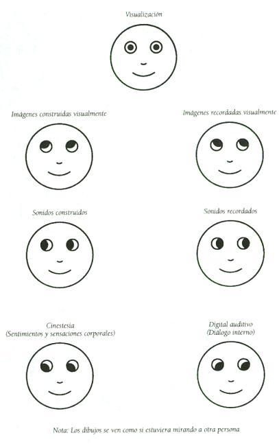Imágenes de caras con diferentes estados de ánimo - Imagui